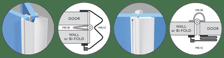 MK1C-Images-960x249 FINGERSAFE® MK1C