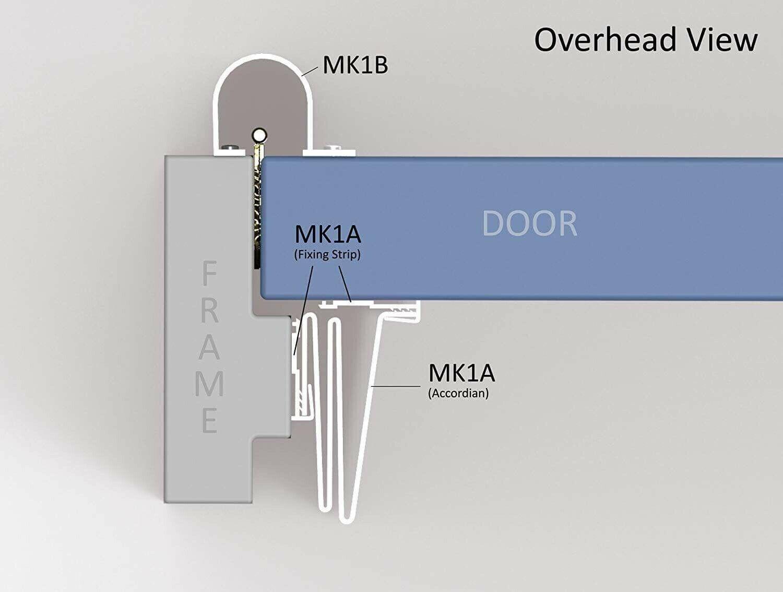 Fingersafe MK1A